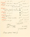 View Record of Charles Lang Freer's purchase of Chinese bronzes and jade from Lai-Yuan & Company. December 1915 digital asset number 5