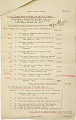 View Record of Charles Lang Freer's purchase of 23 pieces of Chinese jade and 22 paintings from K.T. Wong. February 1, 1918 digital asset number 4