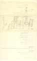 View Record of Charles Lang Freer's loan of art objects to an exhibition at the National Museum, Smithsonian Institution. 1912 digital asset number 1