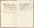 View Record of Charles Lang Freer's loan of art objects to an exhibition at the National Museum, Smithsonian Institution. 1912 digital asset number 9