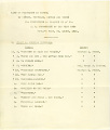 View Record of Charles Lang Freer's loan of art to the Word's Columbian Exposition in Chicago digital asset number 1