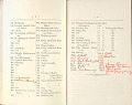 View Catalogue of the Kimbei Photographic Studio, [1880-1900] digital asset number 9