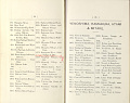 View Catalogue of the Kimbei Photographic Studio, [1880-1900] digital asset number 10