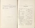 View Catalogue of the Kimbei Photographic Studio, [1880-1900] digital asset number 7
