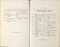 View Catalogue of the Kimbei Photographic Studio, [1880-1900] digital asset number 8