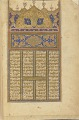 View Shahnama (Book of kings) by Firdawsi (d.1020) digital asset number 3
