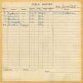View Wright (Brothers) Flight Logs digital asset number 2