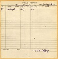 View Wright (Brothers) Flight Logs digital asset number 3