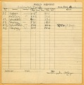 View Wright (Brothers) Flight Logs digital asset number 5