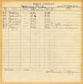 View Wright (Brothers) Flight Logs digital asset number 6