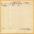View Wright (Brothers) Flight Logs digital asset number 7