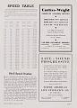 View 1933 International Air Races (Chicago), Gordon Bennett Balloon Race, Official Program digital asset number 1