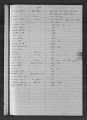View Name Index (17) to Vol. 1 digital asset number 1