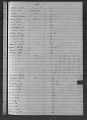 View Name Index (17) to Vol. 1 digital asset number 2