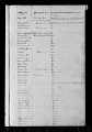 View Name Index (4) to Register 2 digital asset number 1
