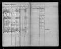 View Register of Registrars, Vol. 2 (35) digital asset number 3