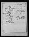 View Freedmen's Labor Contracts digital asset number 1