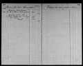View Accounts of Materials Used for Schools in Maryland, Pennsylvania, and Delaware, Volume (37) digital asset number 5