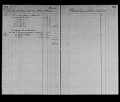 View Accounts of Materials Used for Schools in Maryland, Pennsylvania, and Delaware, Volume (37) digital asset number 6