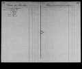 View Accounts of Materials Used for Schools in Maryland, Pennsylvania, and Delaware, Volume (37) digital asset number 8