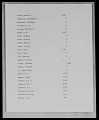 View Register of Applications for Restoration of Property (38) digital asset number 1