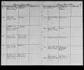 View Register of Applications for Restoration of Property (41) digital asset number 1