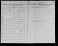 View Register of Lands and Occupants (42) digital asset number 1