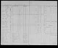 View Register of Restoration Orders (42) digital asset number 1