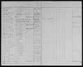 View Register of Restoration Orders (42) digital asset number 2