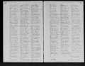 View General Orders and Circulars Issued (26) digital asset number 1