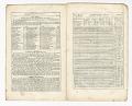 View <I>American Anti-Slavery Almanac Vol. II, No. I</I> digital asset number 3