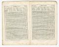 View <I>American Anti-Slavery Almanac Vol. II, No. I</I> digital asset number 5