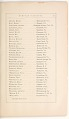 View <I>Catalogue of the Hampton Institute. 1886-87.</I> digital asset number 1