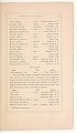 View <I>Catalogue of the Hampton Institute. 1886-87.</I> digital asset number 3