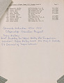 View Membership list for the National Council of Negro Women, San Francisco Chapter digital asset number 3