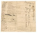 View List of enslaved persons and yards of cloth ordered for Rouzee family plantation digital asset number 2