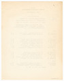 View Press kit for Sonny Liston versus Cassius Clay Championship Fight digital asset number 11