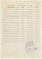 View Performance contract between Fletcher Henderson and The Hollywood Cotton Club digital asset number 1