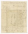 View Bill of sale for two enslaved women, Nelly and Milley, and their six children digital asset number 1