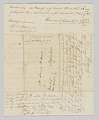 View Bill of sale for two enslaved women, Nelly and Milley, and their six children digital asset number 3