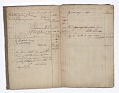View Wage book for the slave trading ship Fox captained by Robert Mitchell digital asset number 3