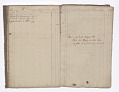 View Wage book for the slave trading ship Fox captained by Robert Mitchell digital asset number 12