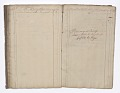 View Wage book for the slave trading ship Fox captained by Robert Mitchell digital asset number 15