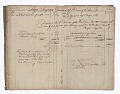 View Wage book for the slave trading ship Fox captained by Robert Mitchell digital asset number 23