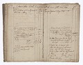 View Wage book for the slave trading ship Fox captained by Robert Mitchell digital asset number 24