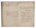 View Wage book for the slave trading ship Fox captained by Robert Mitchell digital asset number 25