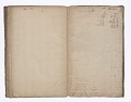 View Wage book for the slave trading ship Fox captained by Robert Mitchell digital asset number 26