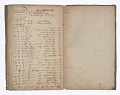 View Wage book for the slave trading ship Fox captained by Robert Mitchell digital asset number 27