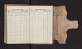 View Diary of Lieutenant John Freeman Shorter digital asset number 9