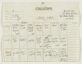 """View Track sheet used during the recording of """"Ladies First"""" by Queen Latifah digital asset number 3"""